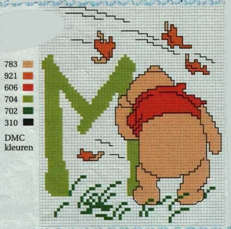 Winnie the Pooh Alfabet M