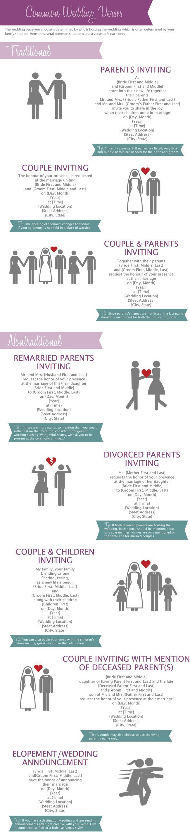 how to word your wedding invitation depending on who's inviting - for more advice on wording your wedding invitations visit http://www.bemyguest.co.nz/product/wedding-invitation-wording-guide/