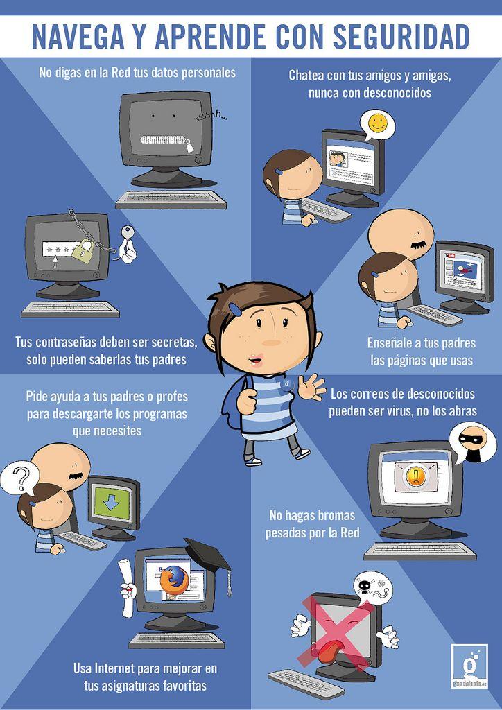 Navega y aprende con seguridad en Internet. #infografía