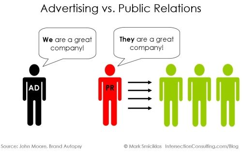 public relations versus advertising, public relations campaigns, power of the press, garden media group
