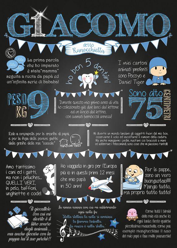 Favorito Oltre 25 fantastiche idee su Lavagna di compleanno su Pinterest  QY08