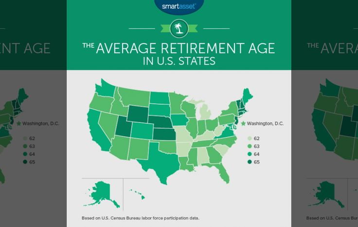 The Average Retirement Age in Every State in 2016 | Fox Business