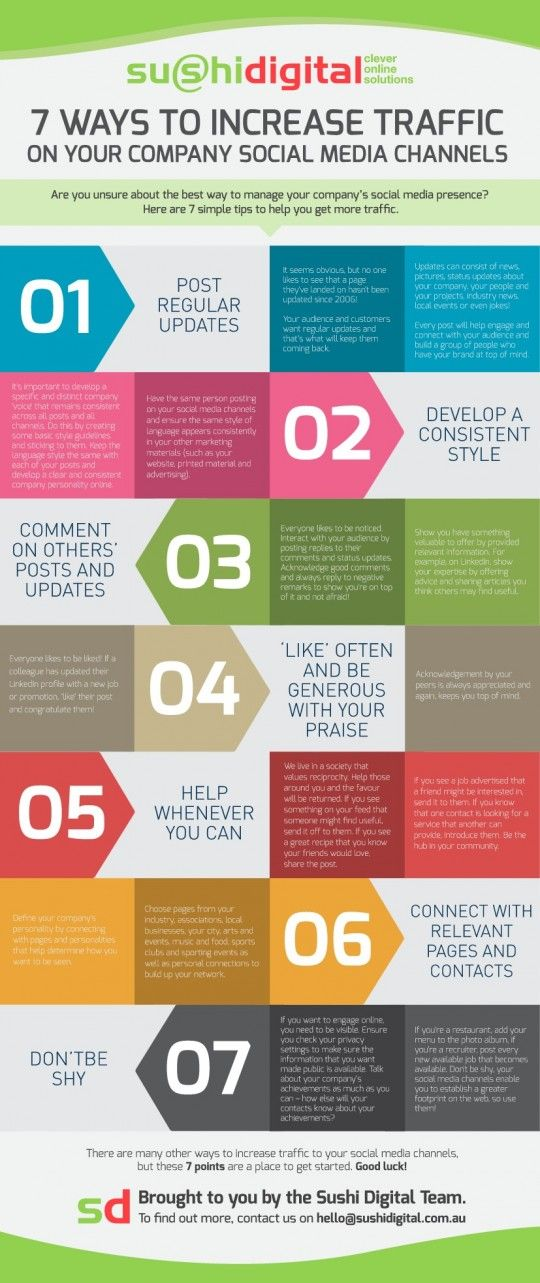 7 Ways to Increase Traffic on Your Company Social Media Channels (Infographic via Sushi Digital Team)