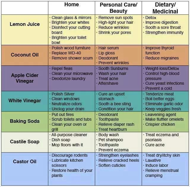 Cleaning tips with household items