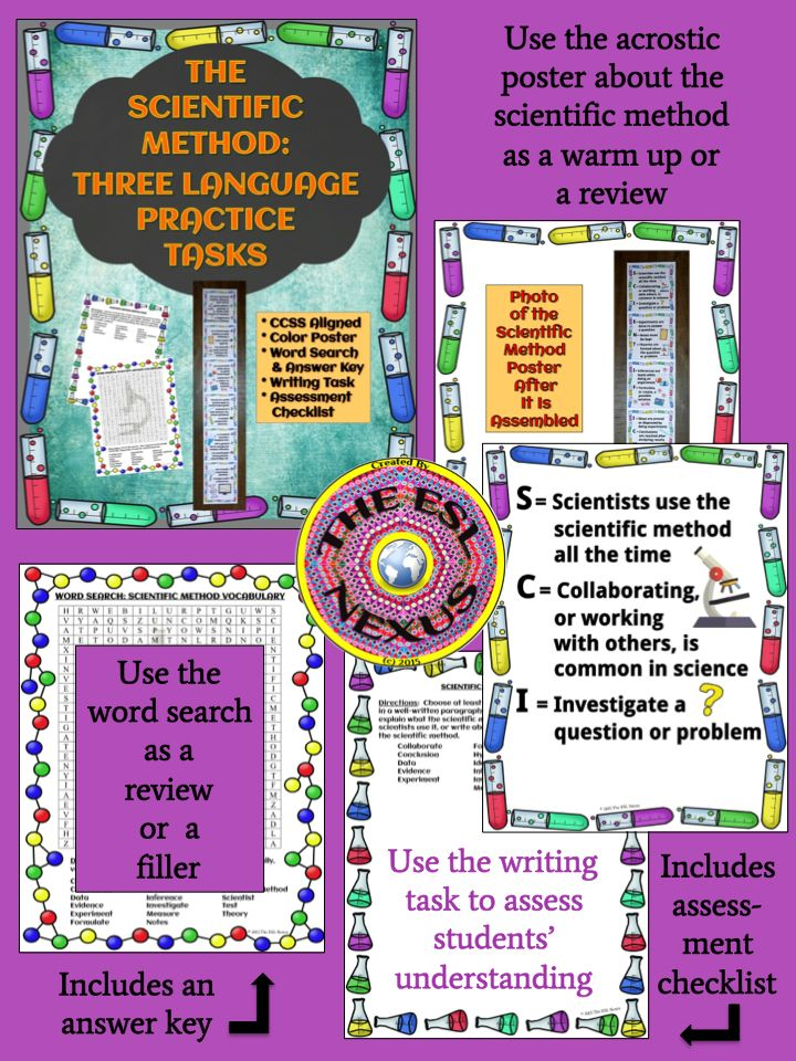 each students about the scientific method with these 3 speaking & writing activities. Use the acrostic poem poster about the scientific method to introduce the topic by having students share ideas about the images on the poster, then display it for student reference the rest of the year. A word search activity features 16 vocab words related to the scientific method. A writing task lets students show what they've learned. Answer key & assessment checklist included.
