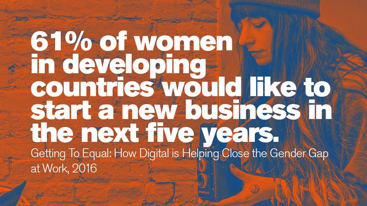 61% of women  in developing countries  Would Like to Start a New Business in the Next Five Years. #IWD  #Gettingtoequal #BeBoldforChange #InternationalWomensDay #WomensHistoryMonth #ifactory  #Ifactorydigital