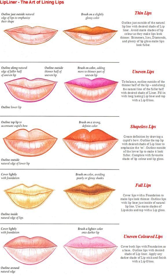 Follow this guide to learn how to apply lip liner for your lips.