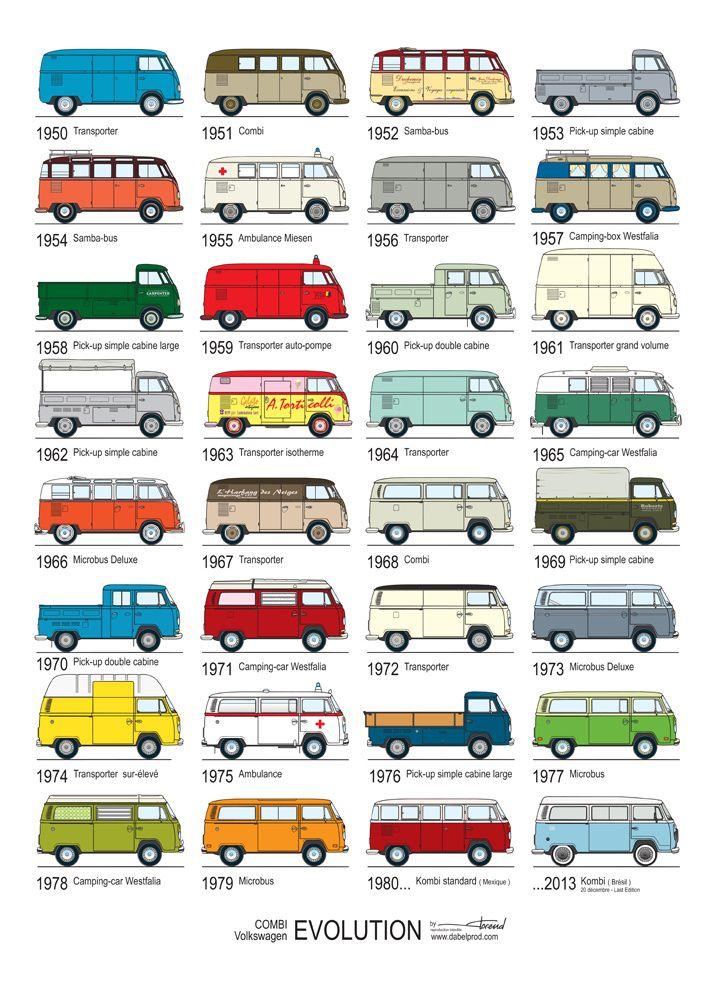 L 39 affiche combi evolution avec la mise jour du kombi last edition - Affiche combi volkswagen ...