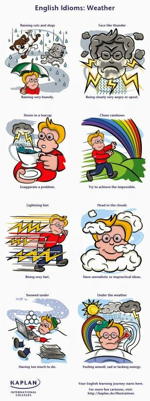 Idioms Weather