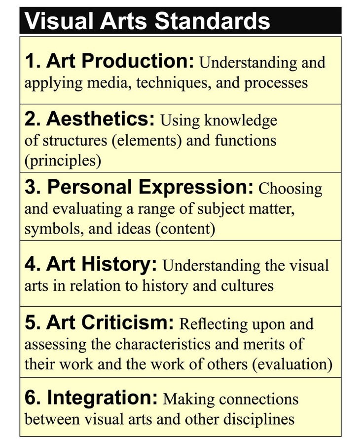 National Art Standards