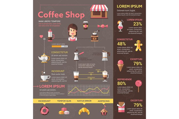 Coffee Shop Infographic Elements EPS