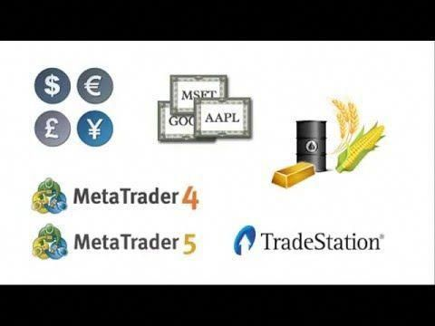 Automated Trading Forex Best Forex Ea In The World Forex