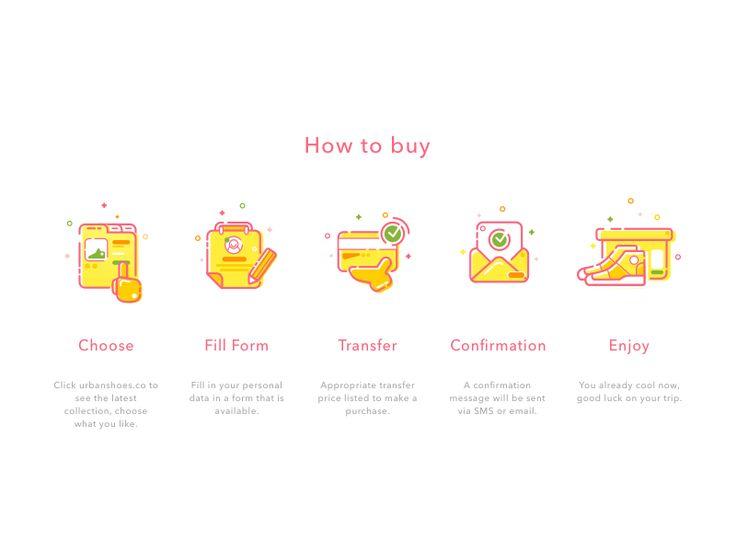 How to Buy Icon by Nugraha Jati Utama #Design Popular #Dribbble #shots