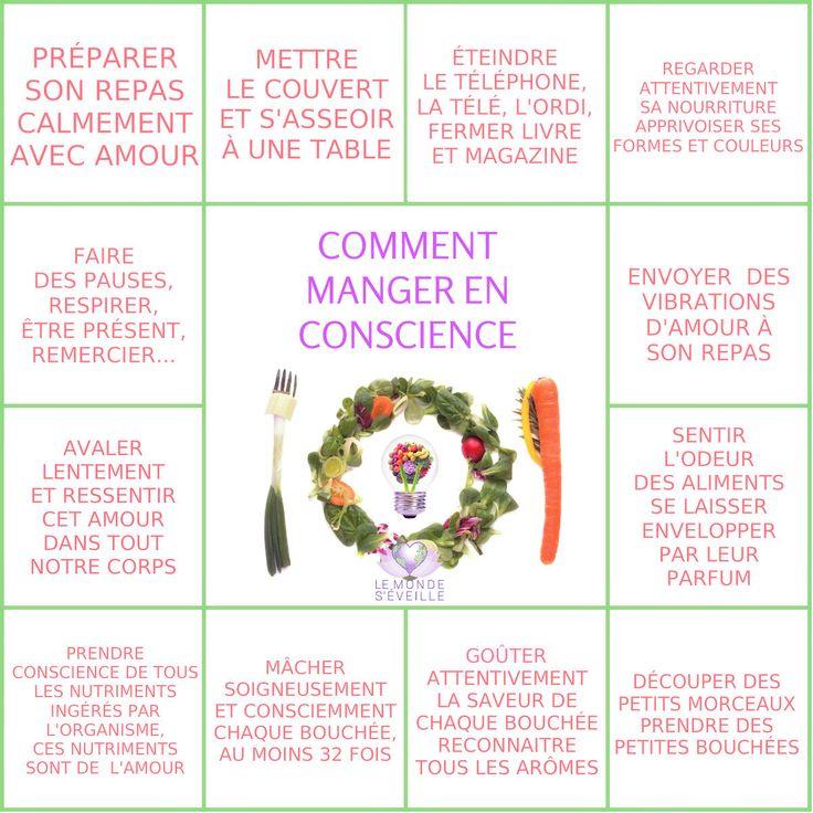 Comment Manger en Conscience | COMMENT MANGER EN CONSCIENCE Le Monde s'Eveille Grâce à Nous Tous ♥