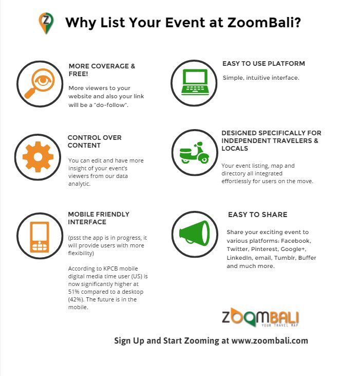 More reasons to list your events and business with #ZoomBaliMap ! :D