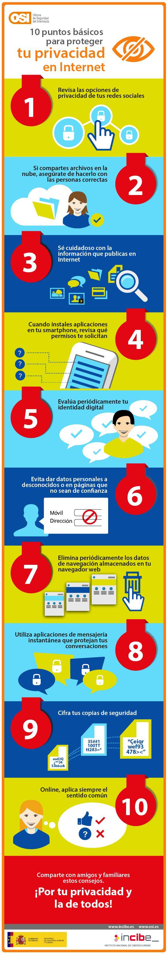 10 puntos b sicos para proteger tu privacidad online los for Oficina electronica seguridad social
