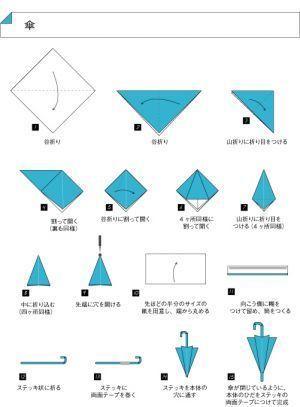 この画像のページは「子供と一緒に楽しく!折り紙でカラフルな傘を作ってみませんか?」の記事の12枚目の画像です。準備するもの 折り紙 きり(イラストはキリになっていますが準備できない場合ははさみ代用) のり 両面テープ関連画像や関連まとめも多数掲載しています。