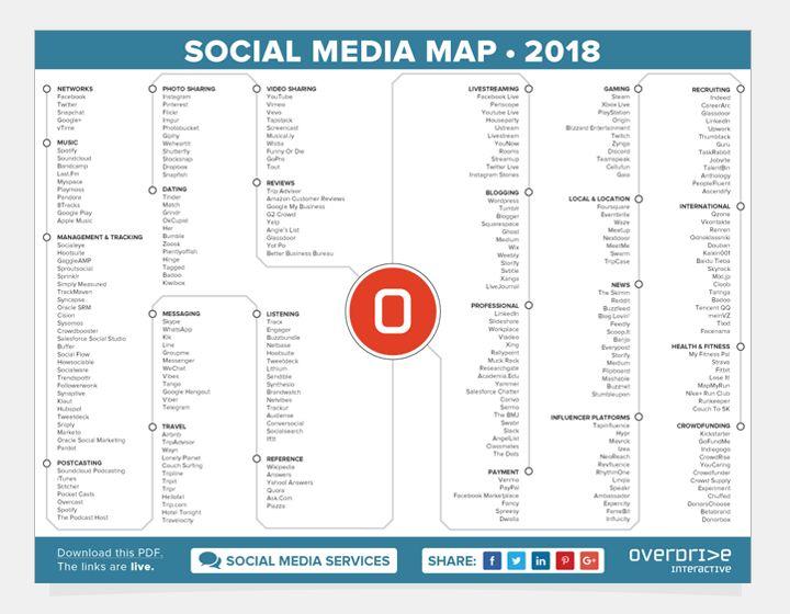 Social Media Map | Overdrive Interactive
