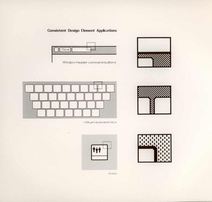 Xerox Star 8010 icon design, 1981
