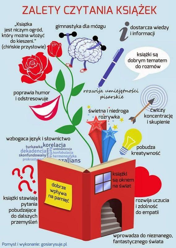 Belferska wymiana myśli: Zalety czytania książek