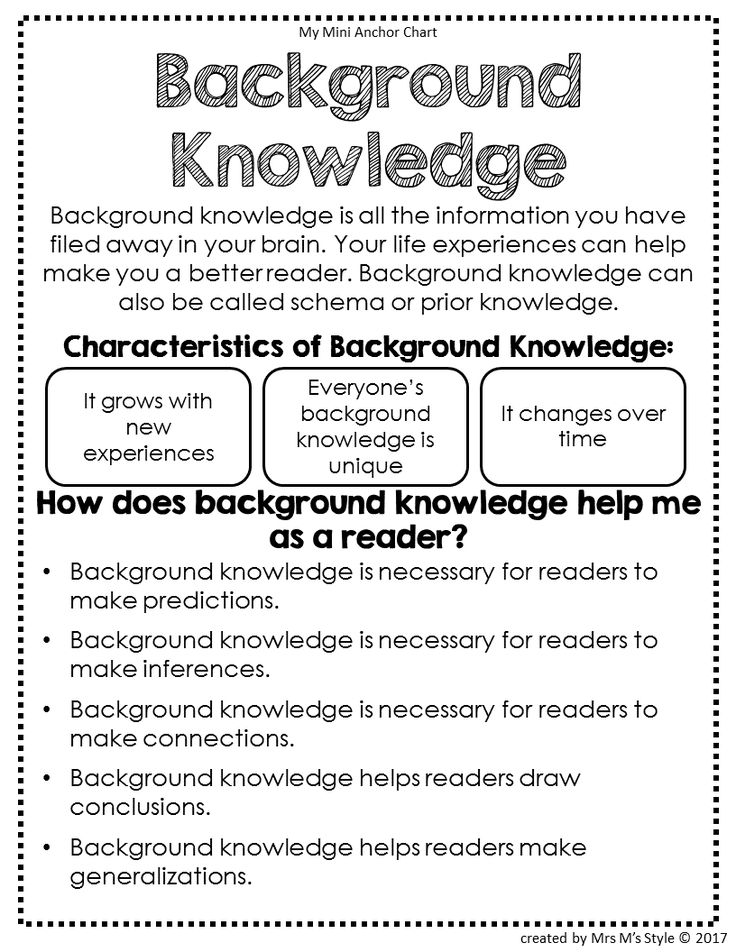 Background Knowledge Anchor Chart.