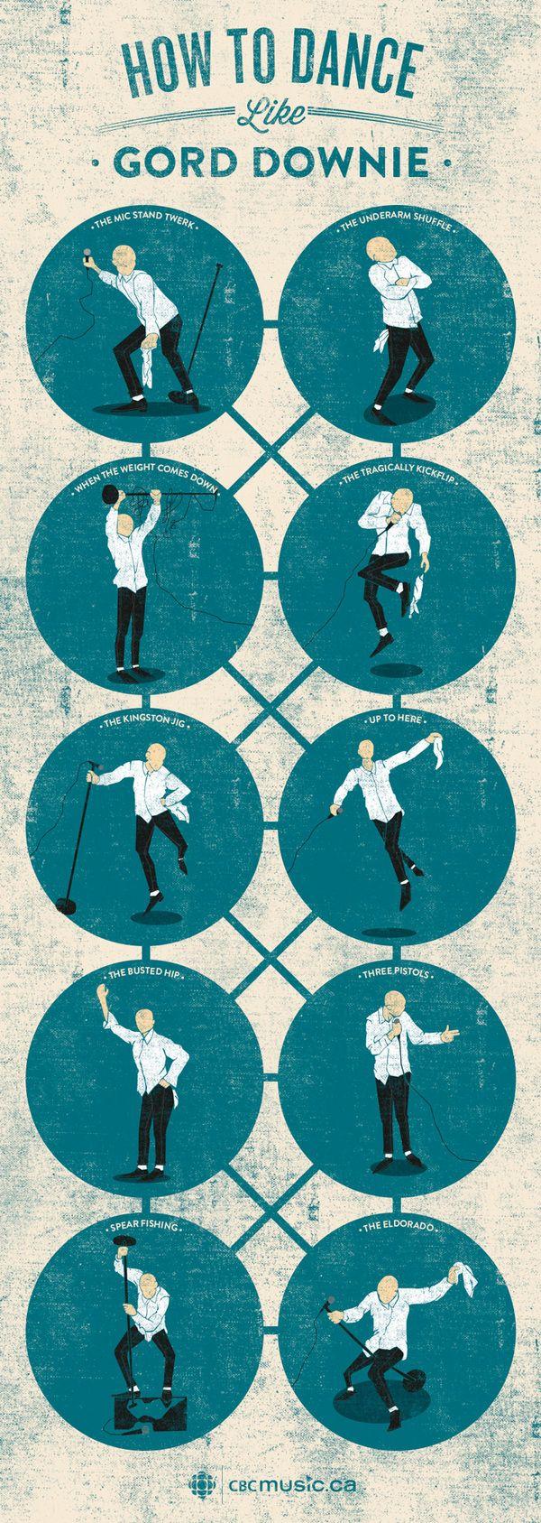 Markus Wrelands Infographics (http://www.markuswreland.com/?projects=dance-like-gord-downie#/cbc-music-gord-downie-infographics/)
