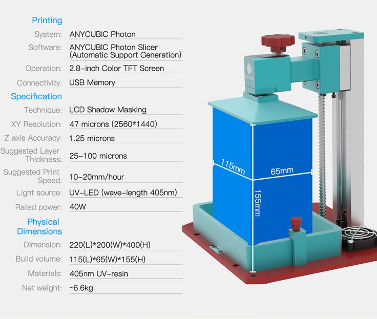 Anycubic 3D Printer Photon UV Resin SLADLP Light-Cure Impresora 3D with touch screen LCD High Precision  (4)