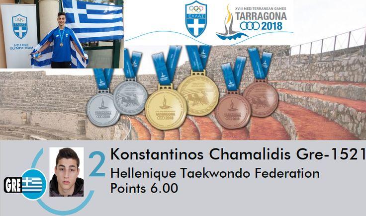 Ασημένιο μετάλλιο στους 18ους( XVIII) Μεσογειακούς Αγώνες 2018 για το Ελληνικό Ταεκβοντό
