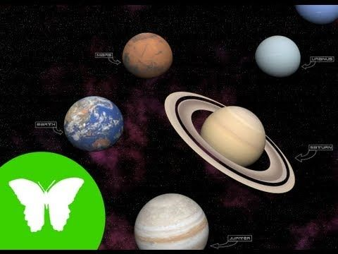 La Eduteca - El Sistema Solar - YouTube