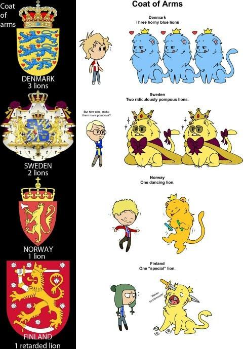 Scandinavian coat of arms