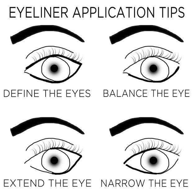 Tweak the way the shape of your eyes looks by strategically applying eyeliner. | 7 Ridiculously Easy Makeup Tips That Will Simplify Your Life