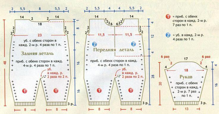 Комбинезон и пинетки на новорожденного вязаные крючком выкройка