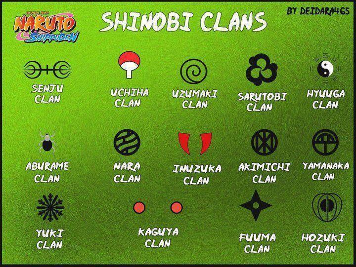 Shinobi clans | Naruto | Pinterest