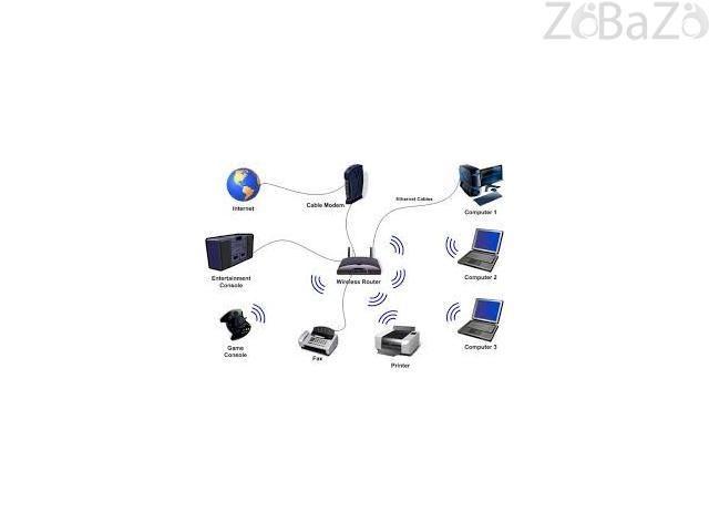 IT solution networking service internet router wifi setup in Zaabeel Za'abeel 1 - Free classifieds, free ads, classified ads, free classified site in UAE