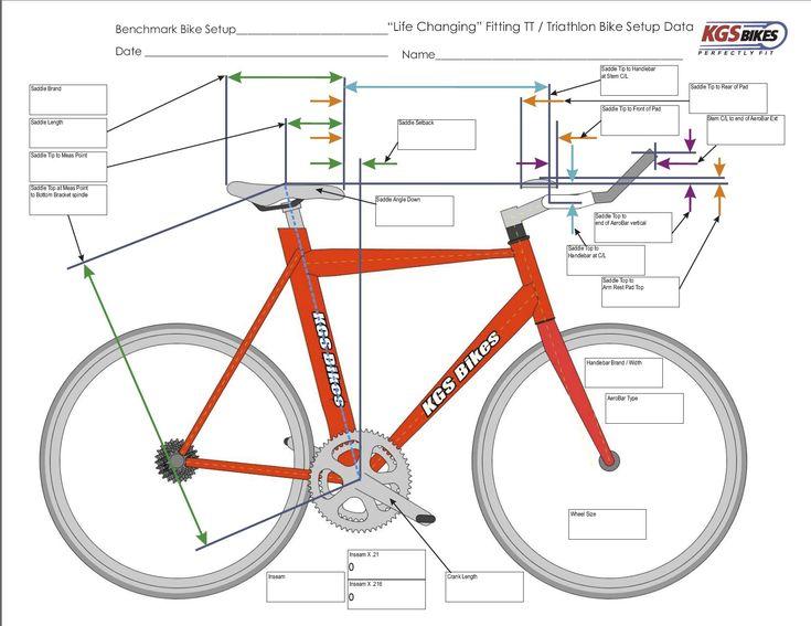 triathlon  seat | Triathlon+bike+position