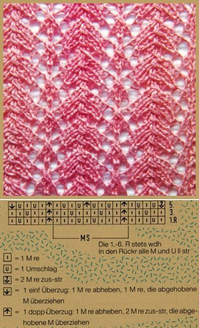 Lace knitting pattern ~ Lochstrickmuster Beispiel 8, Musterbreite: 10 M + 11 M + 2 Rdm
