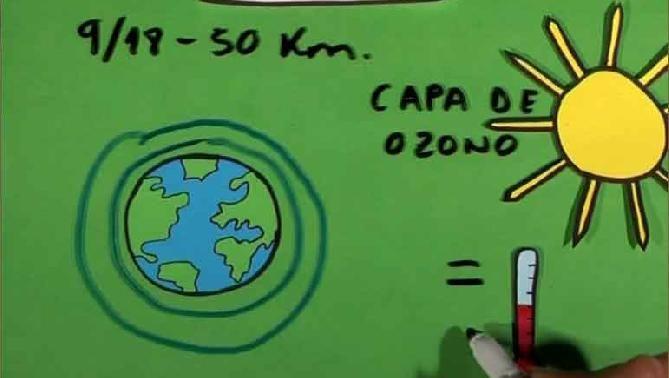Los dos gases mayoritarios que hay en la atmósfera son el nitrógeno (78%) y el oxígeno (21%).