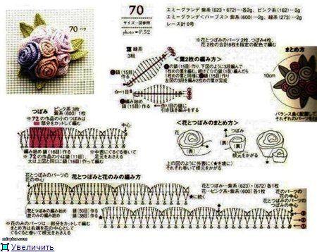 Мир хобби: Связанные крючком розы 2
