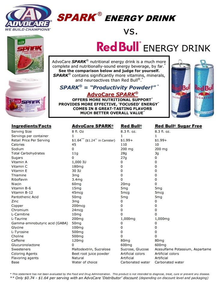 Who Sells Spark Energy Drink