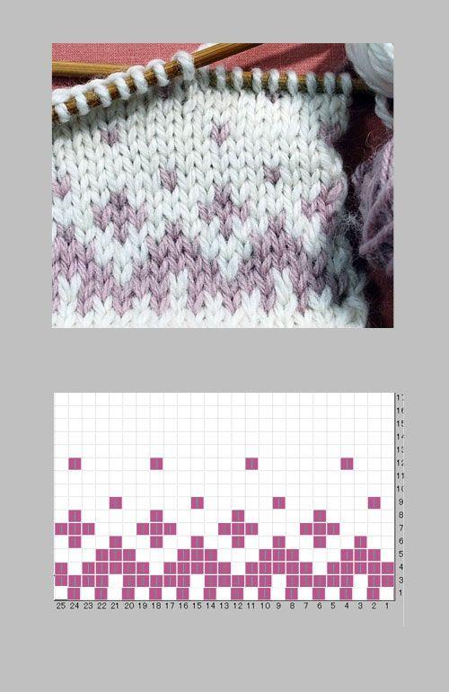 簡単な編み込み模様1の編み図と編み上がり作品