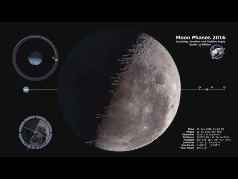 Все фазы Луны уникальное ВИДЕО 4K - YouTube