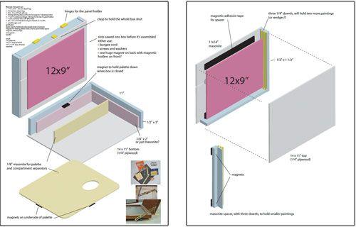 Christopher Clark, fine art - home made pochade box