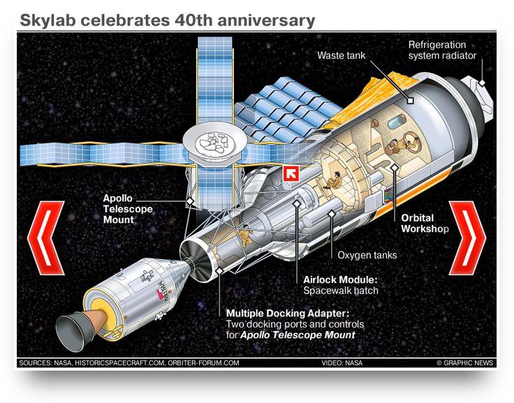 33 Best Skylab Images On Pinterest Space Station Nasa