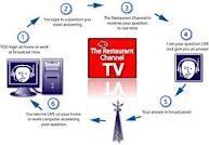 Live Internet TV, Watch Movies Online..