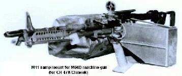 M60 Machine Gun On a Huey | M60 Machine Gun