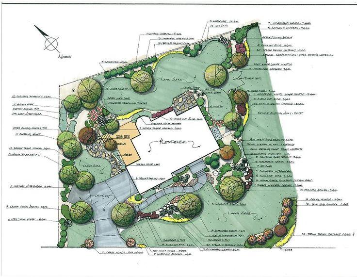 Landscape Architecture Blueprints 22 best landscape plan images on pinterest | landscape plans