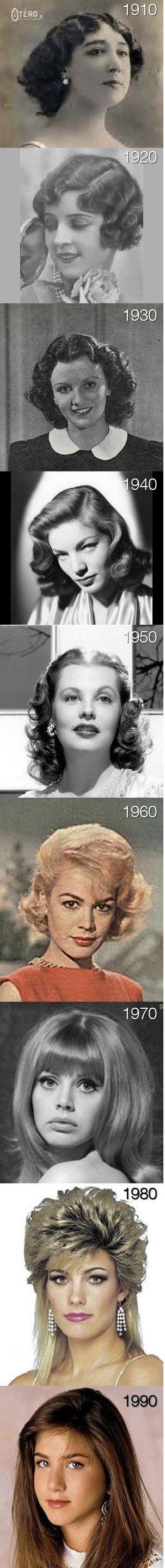 histoire de la coiffure