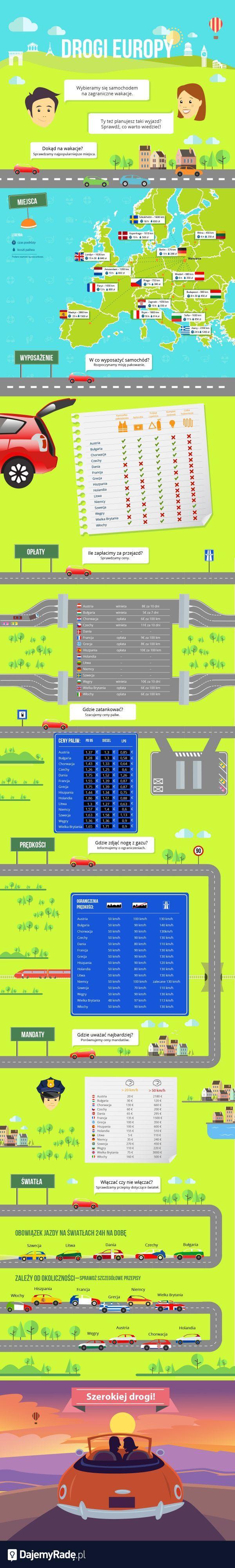 Wybierasz się samochodem do któregoś z europejskich krajów? Sprawdź, jaki będzie czas i koszt podróży, poznaj przepisy drogowe obowiązujące w poszczególnych krajach. Zebraliśmy wszystkie przydatne informacje w jednym miejscu. #dajemyrade