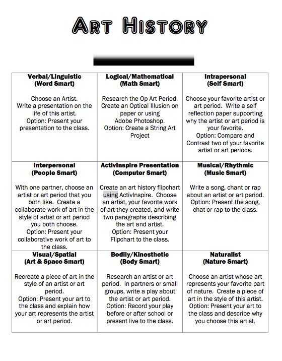 Art History Choice Board - Give students 9 choices for a lesson using the multiple intelligences to differentiate learning