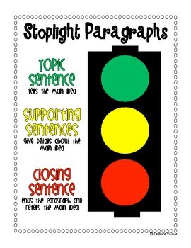 FREE Writing Anchor Chart~  Display this easy-to-remember stoplight chart to help students produce more complete paragraphs!